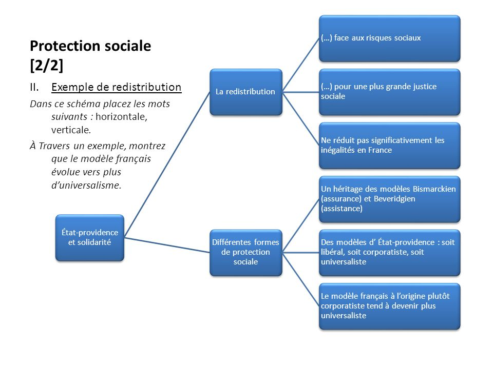 Protection sociale [2/2]